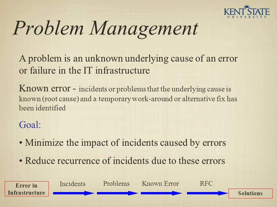 Problem Management A problem is an unknown underlying cause of an error or failure in the IT infrastructure.