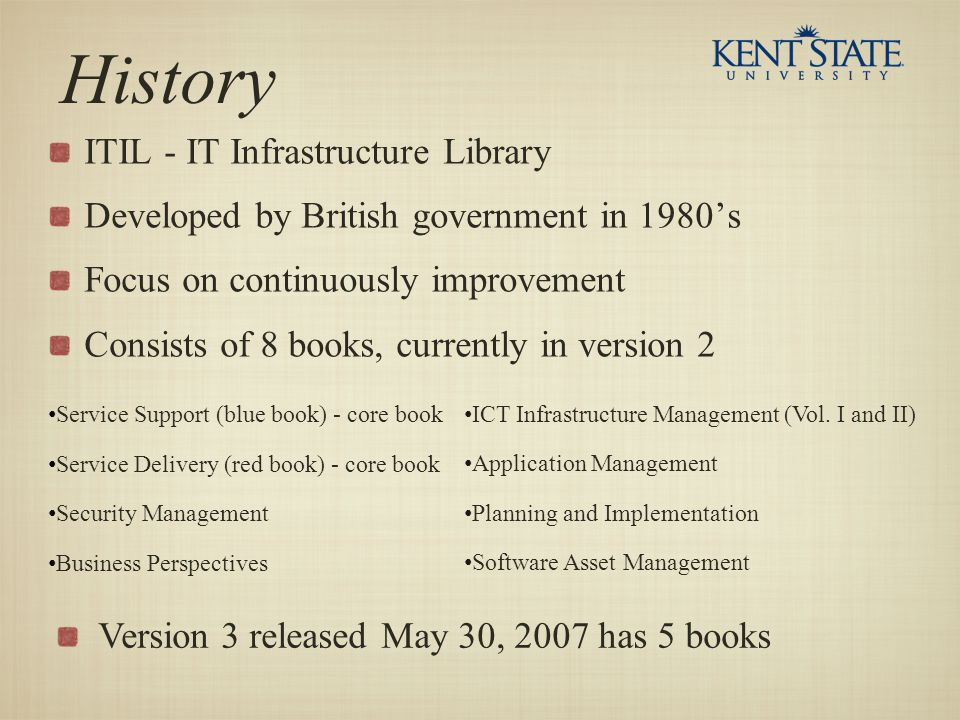 History ITIL - IT Infrastructure Library