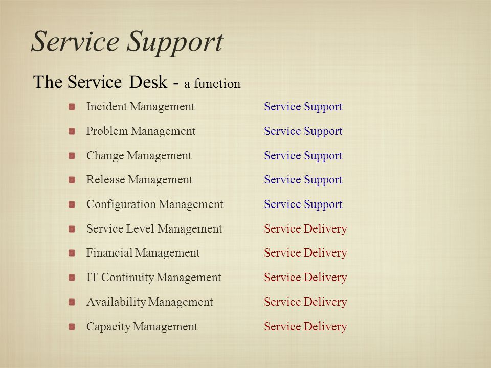 Service Support The Service Desk - a function
