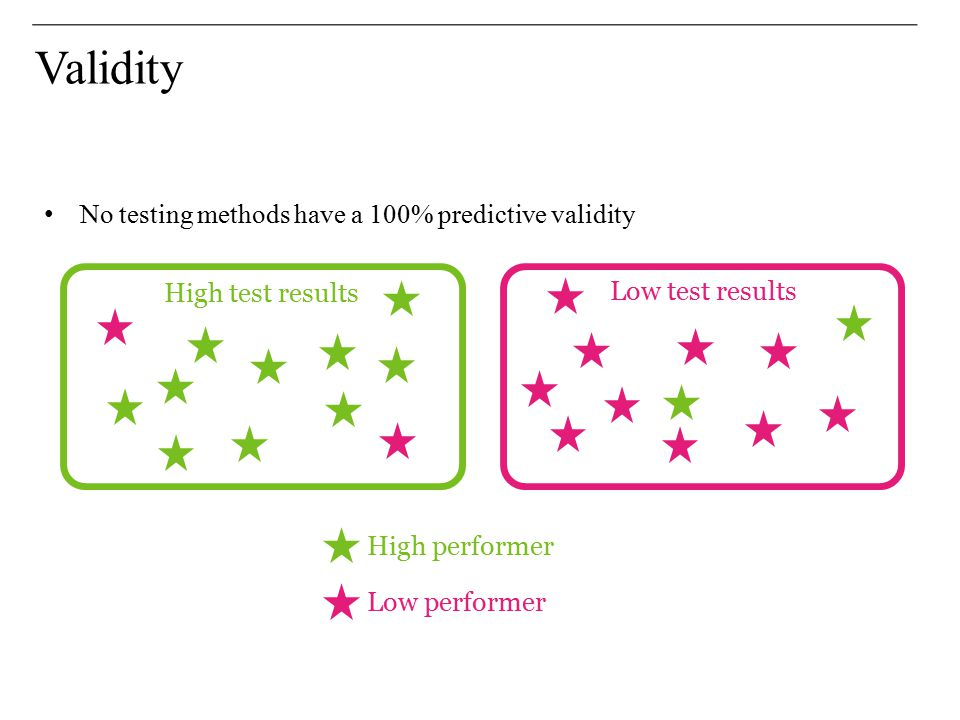 Validity No testing methods have a 100% predictive validity