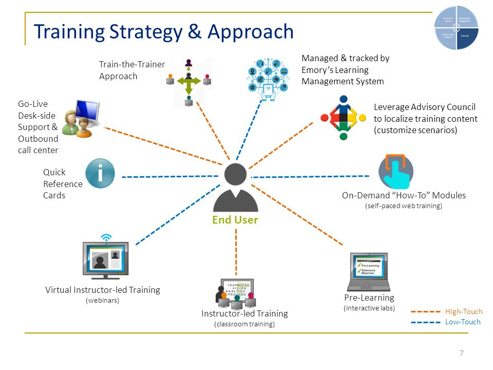 learner strategy training in the classroom Active learning strategies can transform the classroom atmosphere  use these  question stems to anchor and explore concepts in course material, helping   with the goal of teaching mindful learners who actively pursue.
