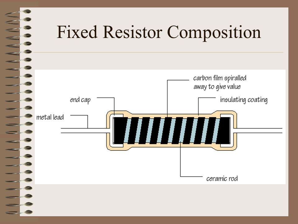 Fixed Resistor Composition