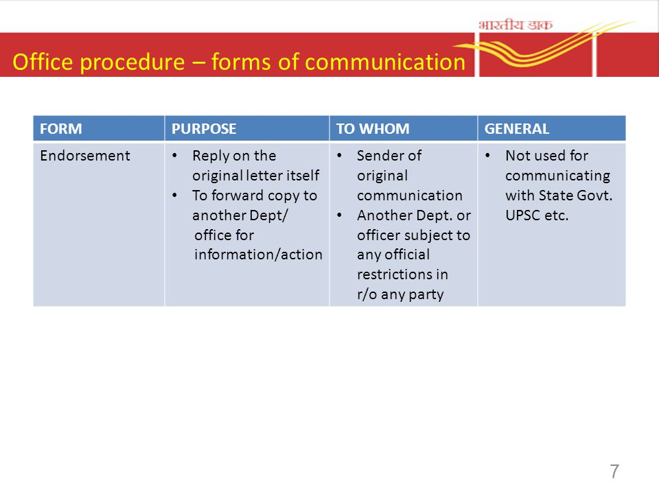 7 Office Procedure ...  Inter Office Communication Letter