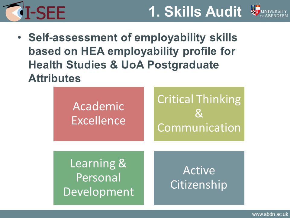Analysis of communication skills a self assessment