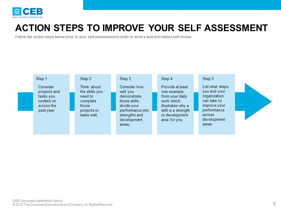 Employee Guide: Self Assessing Your Performance - Ppt Video Online