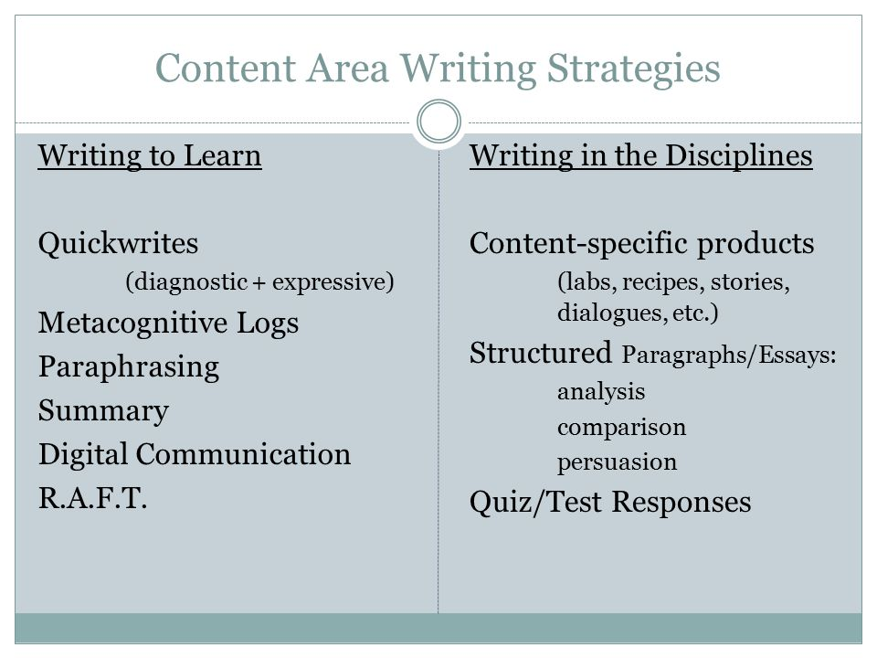 content area writing The introductory pages for each content area is linked below  the reading,  writing, and communicating standards invite students to use texts to better.