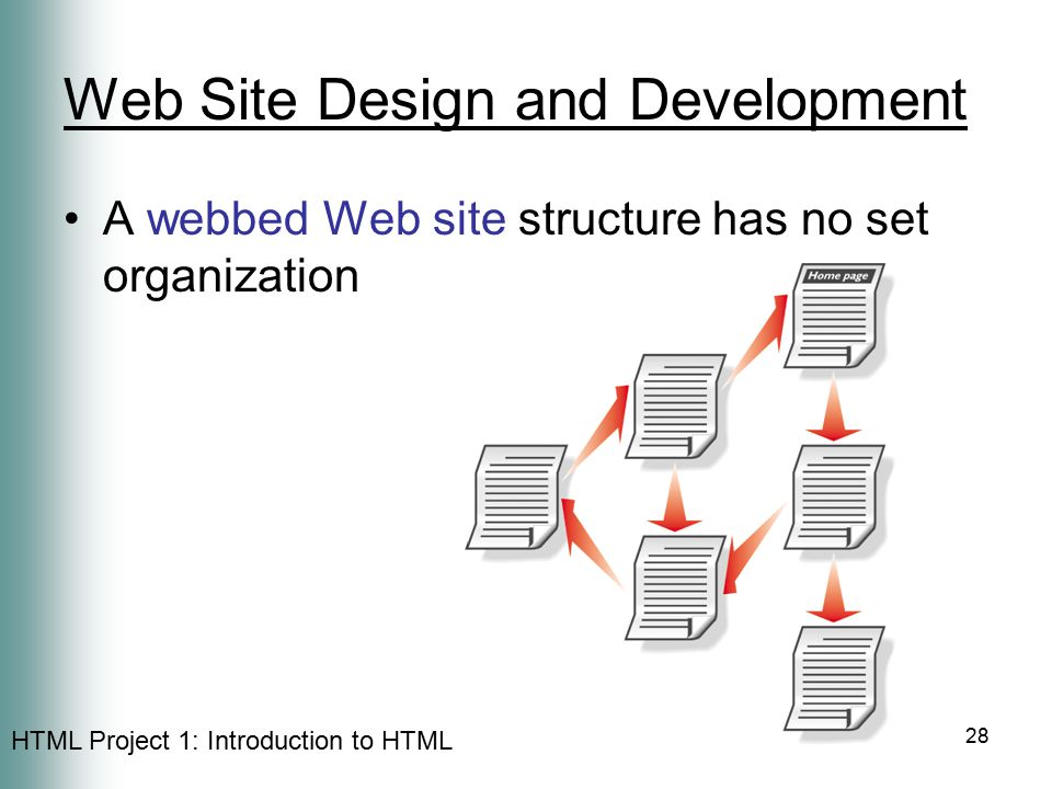 introduction to web design and development pdf