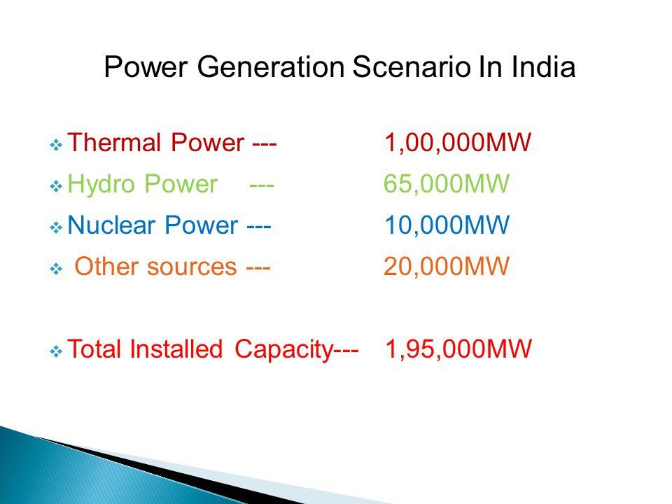 Power Generation Scenario In India