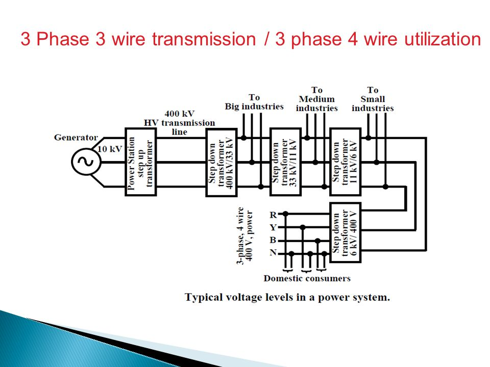 3 Phase 3 wire transmission / 3 phase 4 wire utilization