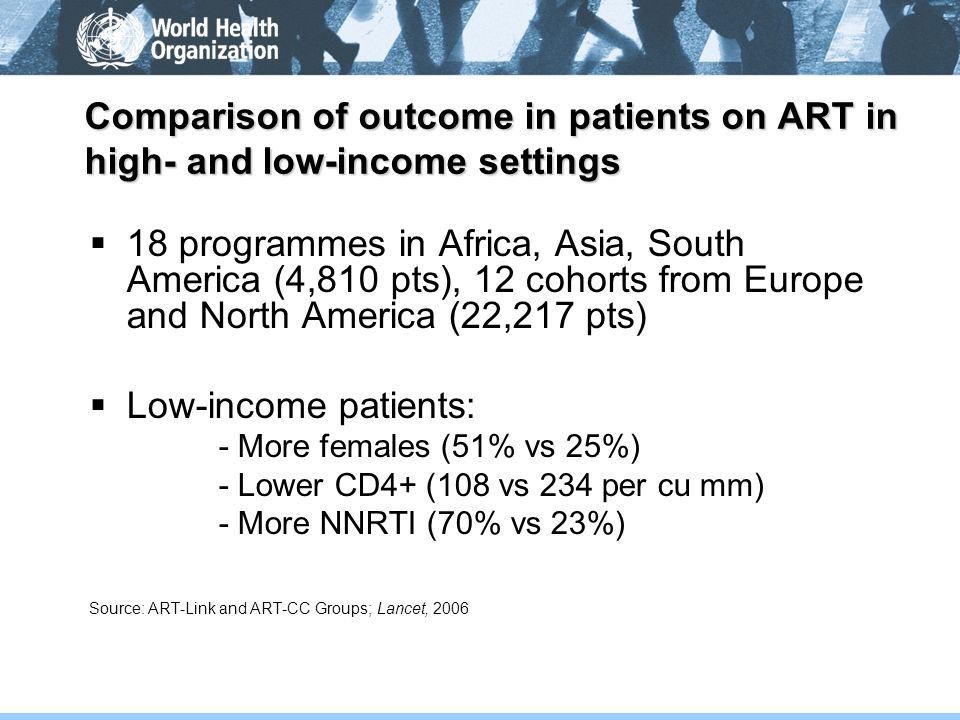 Comparison of outcome in patients on ART in high- and low-income settings