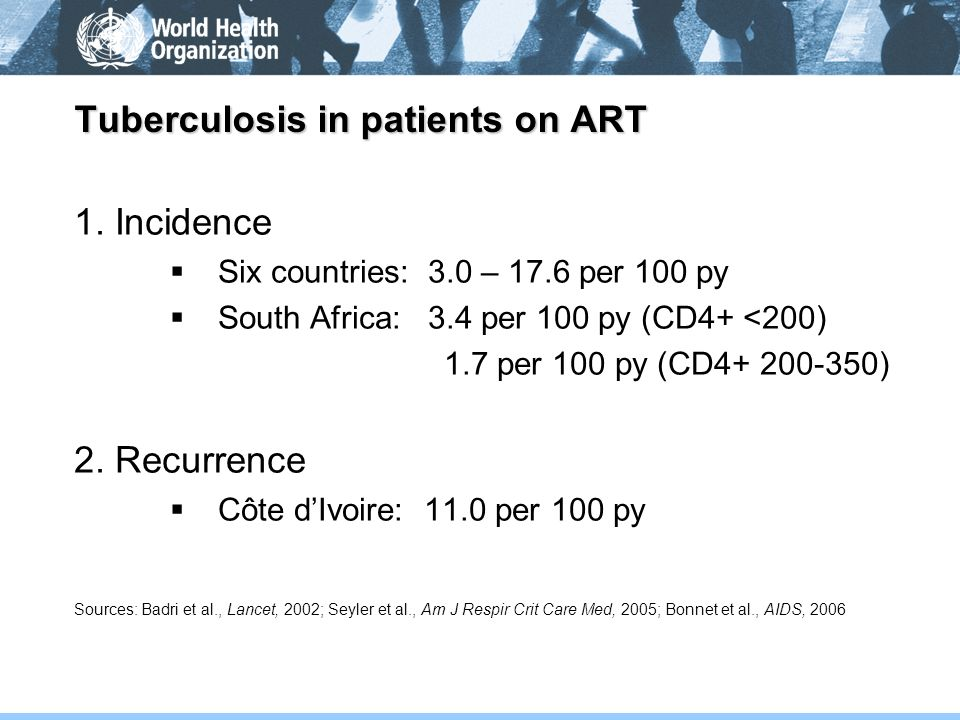 Tuberculosis in patients on ART