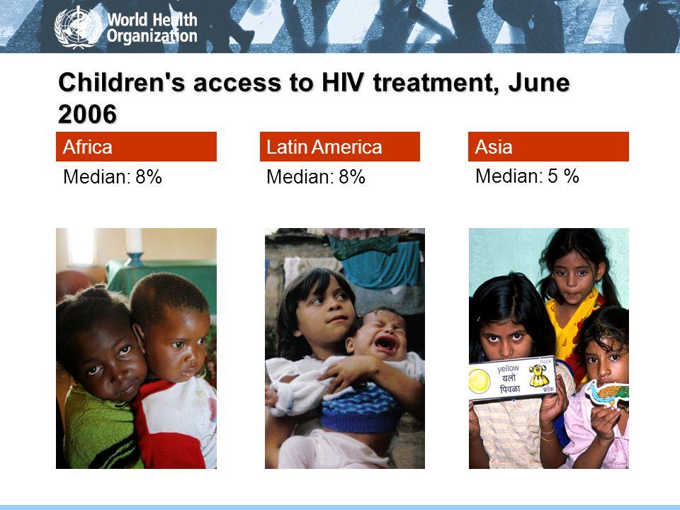 Children s access to HIV treatment, June 2006
