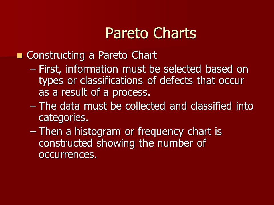 pareto analysis disadvantages