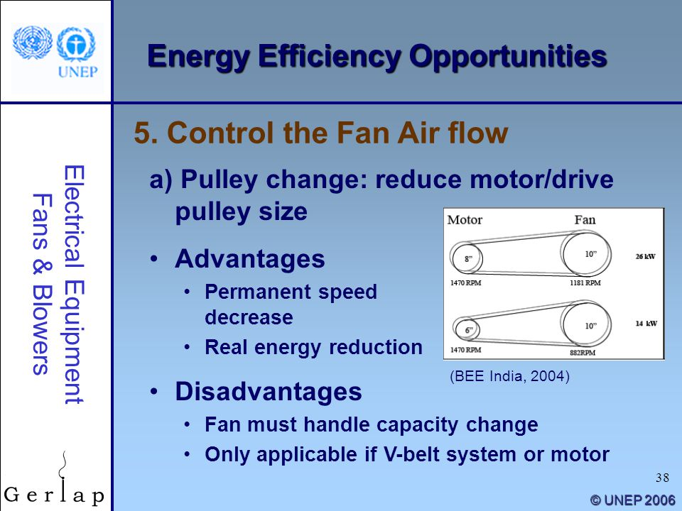 Energy efficiency guide for industry in asia ppt download for How to reduce motor speed