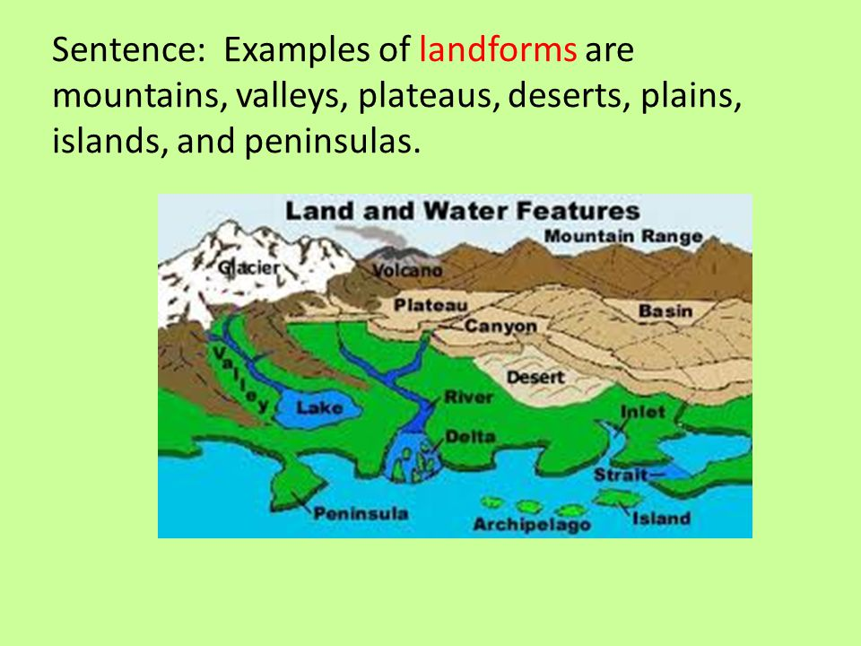 Maps maps more ppt video online download for Soil in sentence