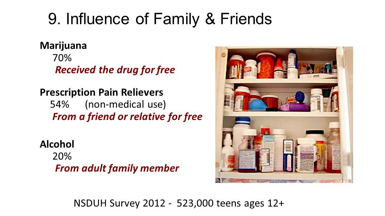 alcoholism influenced by family behavior