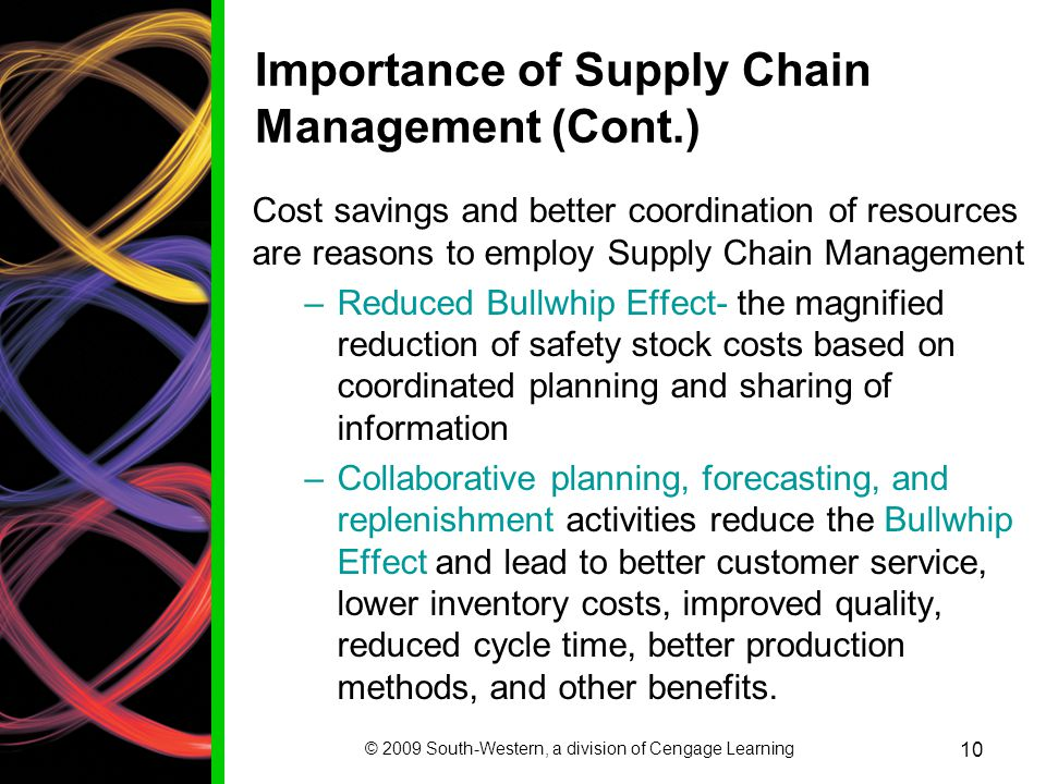 Importance of Supply Chain Management (Cont.)