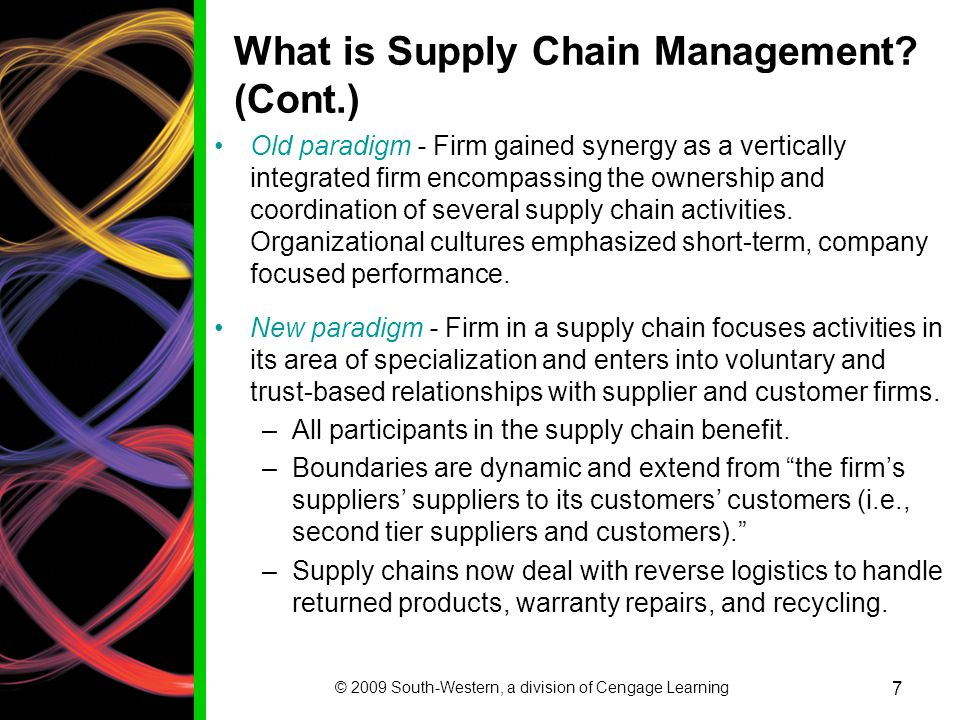 What is Supply Chain Management (Cont.)