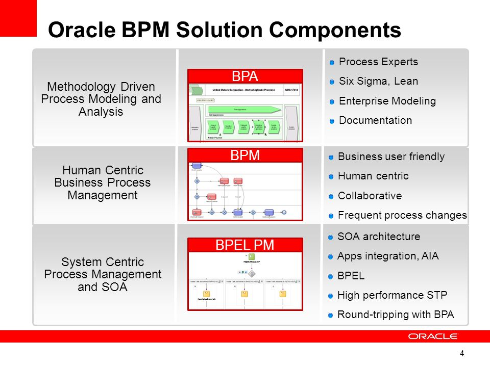 oracle business process management ppt