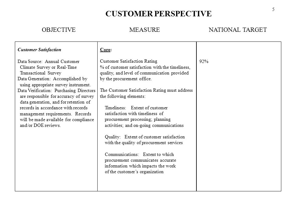CUSTOMER PERSPECTIVE OBJECTIVE MEASURE NATIONAL TARGET 5