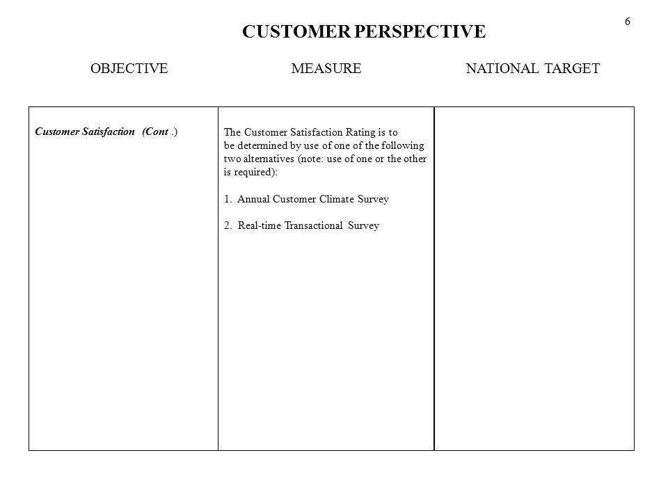 CUSTOMER PERSPECTIVE OBJECTIVE MEASURE NATIONAL TARGET 6