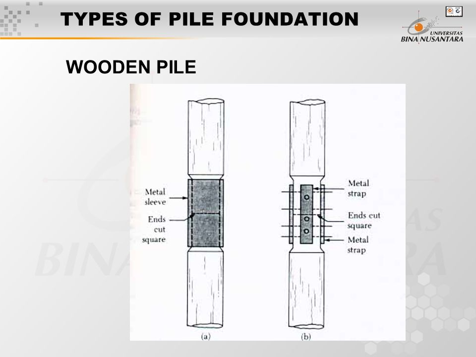 Session 17 18 pile foundations ppt video online download Foundations types