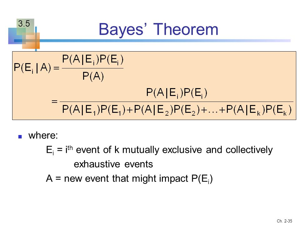 Bayes' Theorem 3.5. where: Ei = ith event of k mutually exclusive and collectively. exhaustive events.