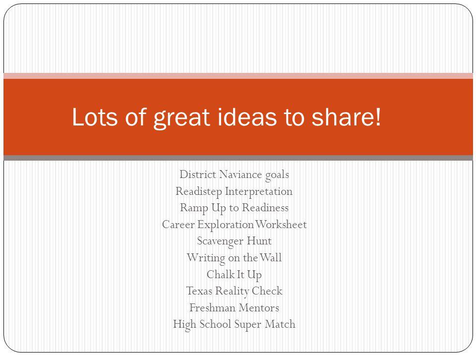 Middle School Career Exploration ppt download – Career Exploration Worksheets