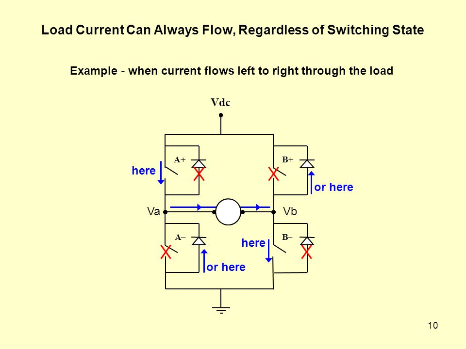 Load Current Can Always Flow, Regardless of Switching State
