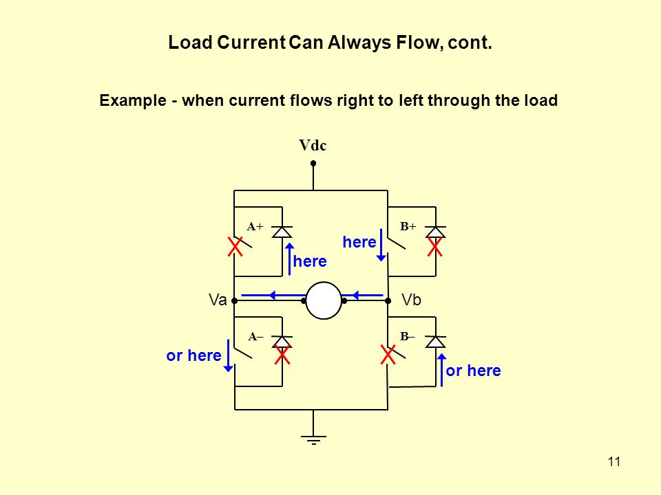 Load Current Can Always Flow, cont.