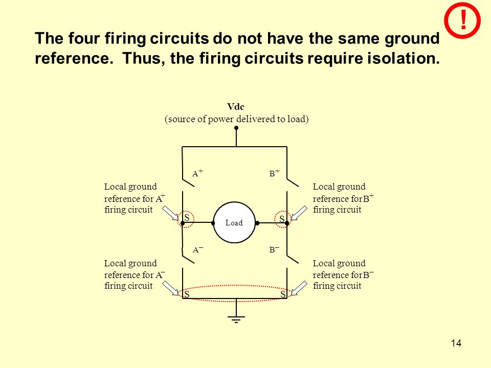 ! The four firing circuits do not have the same ground reference. Thus, the firing circuits require isolation.