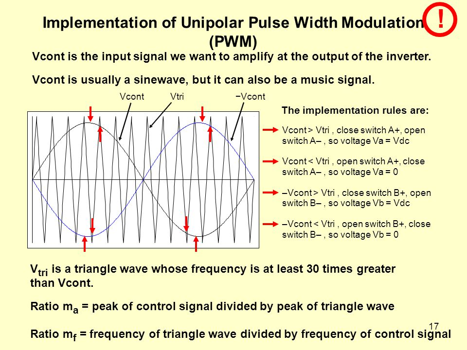 Implementation of Unipolar Pulse Width Modulation (PWM)