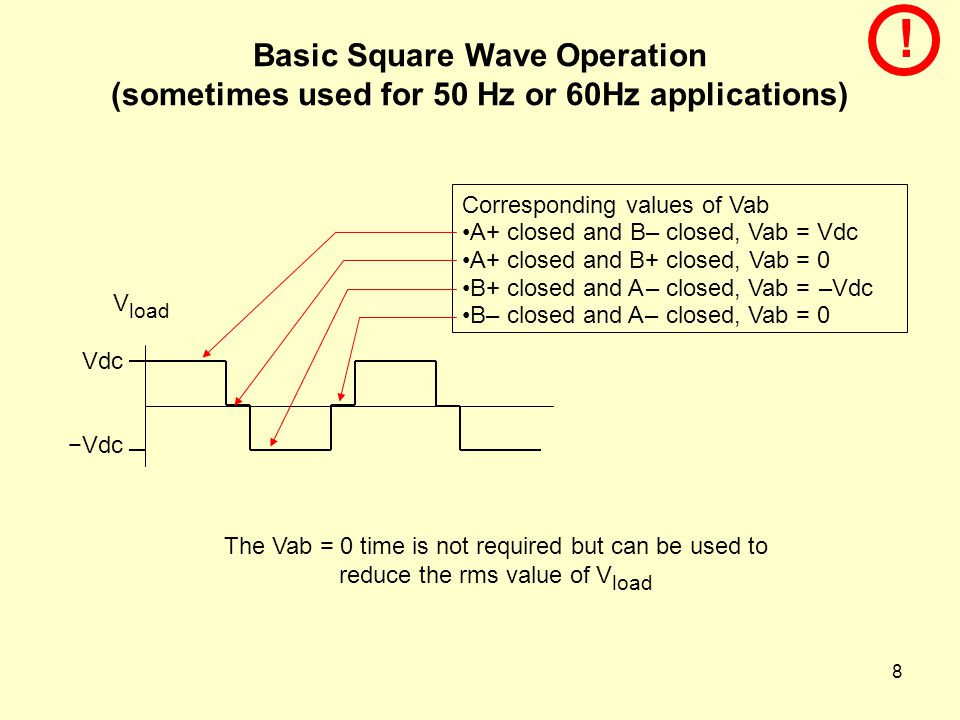 ! Basic Square Wave Operation (sometimes used for 50 Hz or 60Hz applications) Corresponding values of Vab.