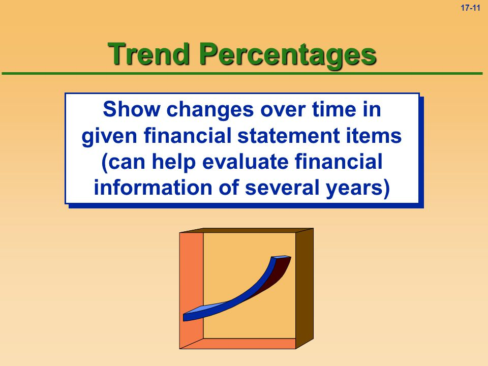 Trend Percentages Show changes over time in given financial statement items (can help evaluate financial information of several years)