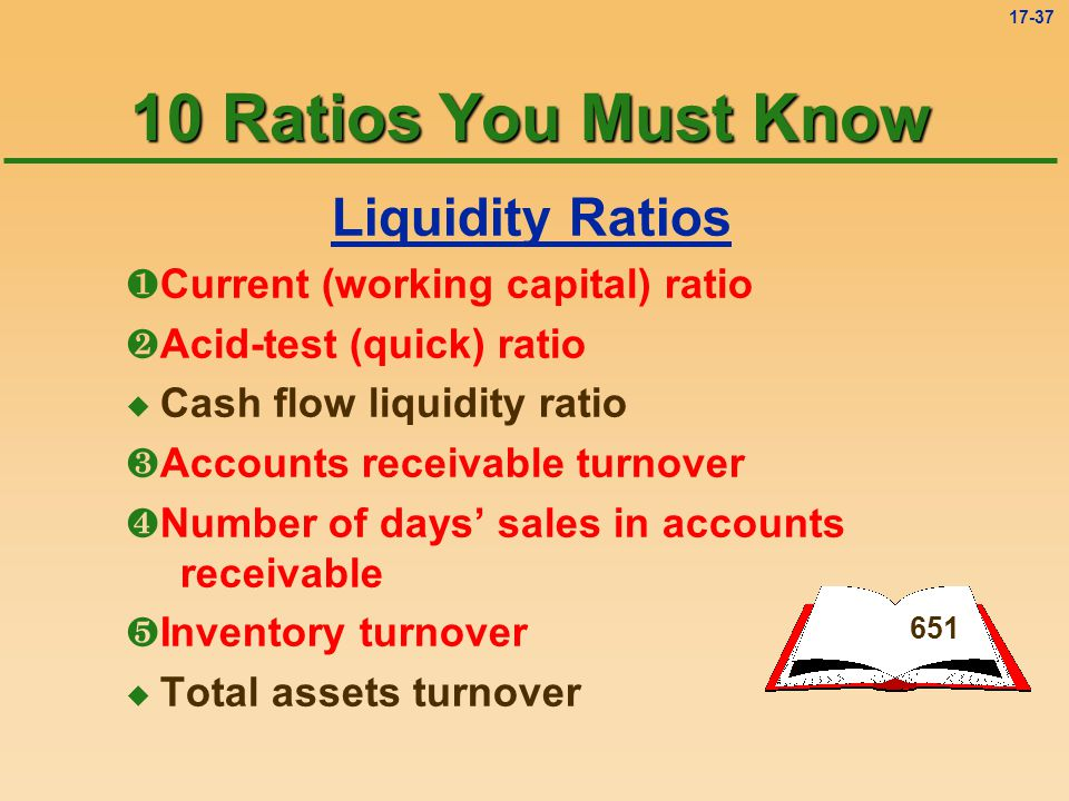 10 Ratios You Must Know Liquidity Ratios