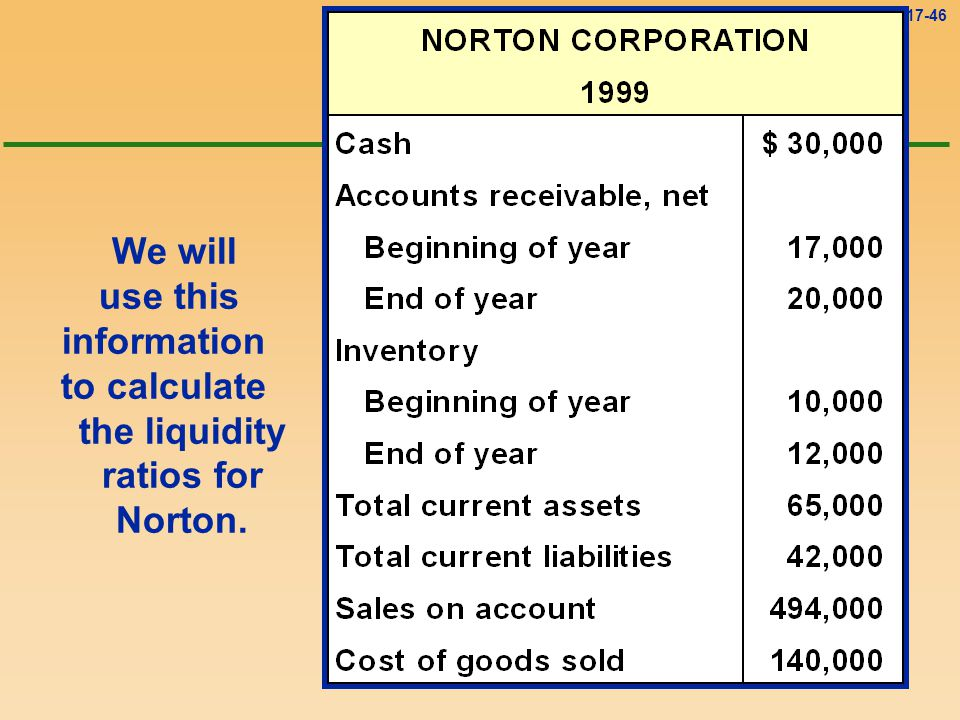 to calculate the liquidity ratios for Norton.