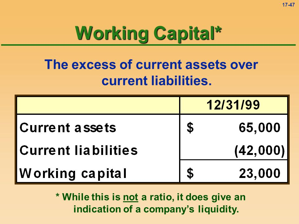 The excess of current assets over current liabilities.