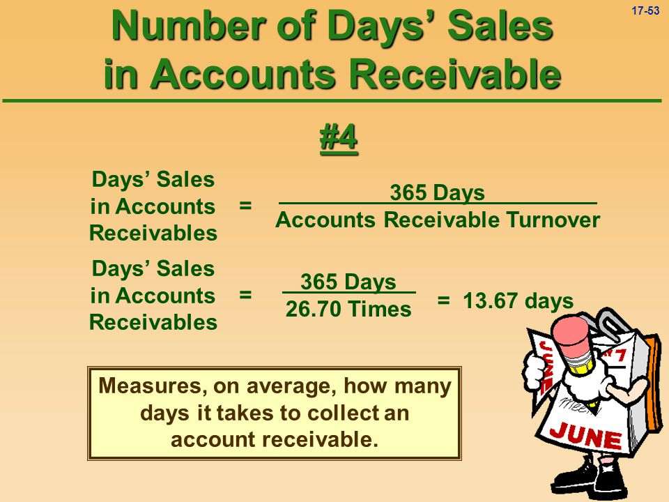 Number of Days' Sales in Accounts Receivable