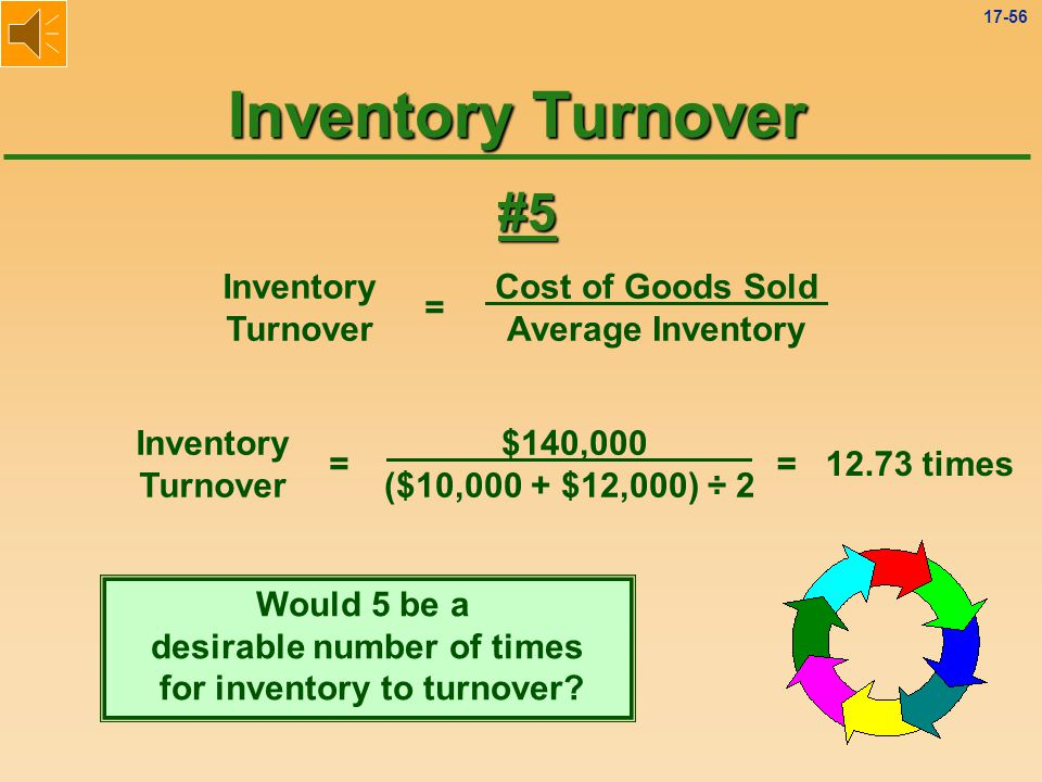 Would 5 be a desirable number of times for inventory to turnover