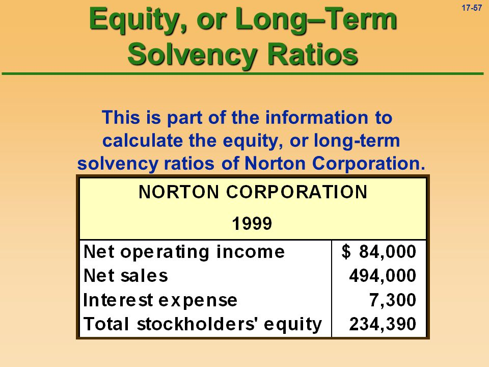 Equity, or Long–Term Solvency Ratios