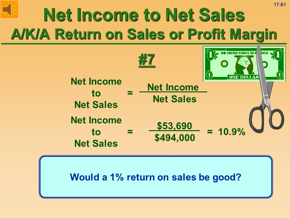 Net Income to Net Sales A/K/A Return on Sales or Profit Margin