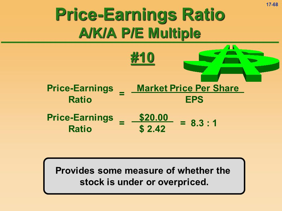 Price-Earnings Ratio A/K/A P/E Multiple