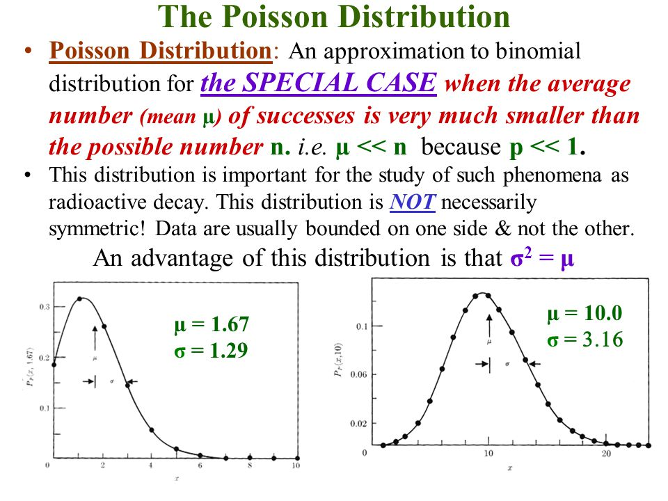 Poisson distribution related keywords poisson - Poisson cumulative distribution table ...