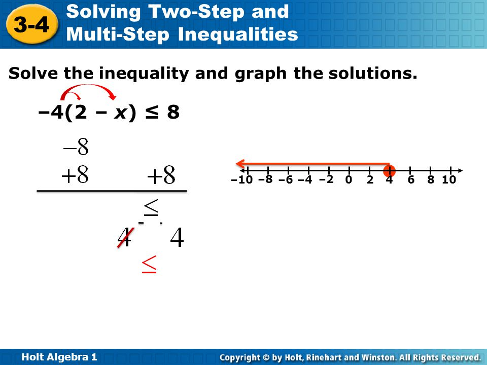 –4(2 – x) ≤ 8 Solve the inequality and graph the solutions. –10 –8 –6