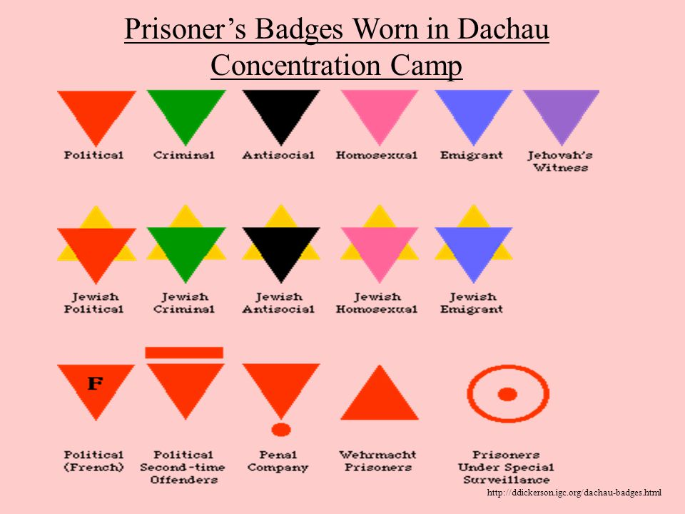 nazi concurrently stay badges