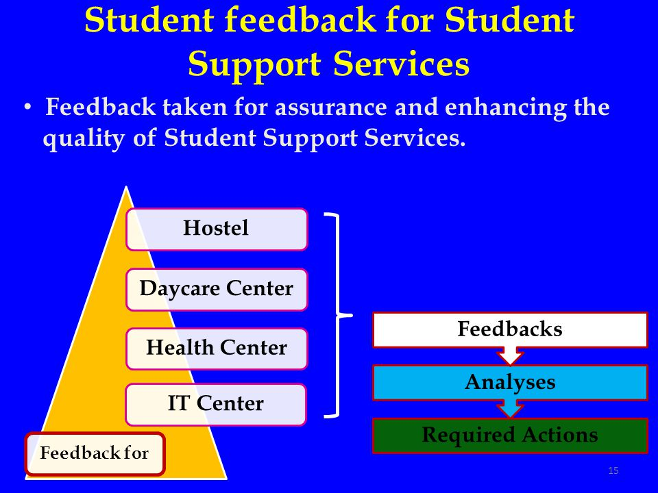 service quality and student satisfaction Student satisfaction examining student satisfaction with higher education services using a new measurement tool.