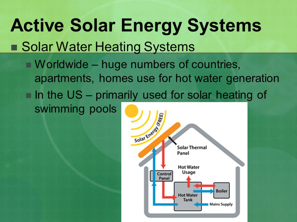 Active Home Frigging Energy