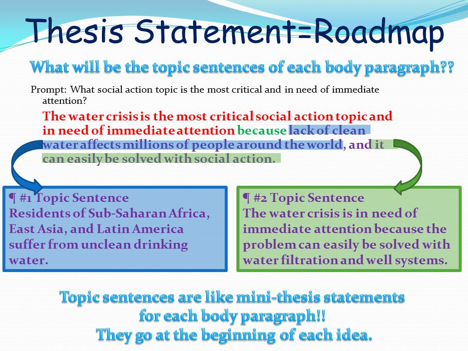 The Roadmap to Your Paper: Specificity in Your Thesis Statement