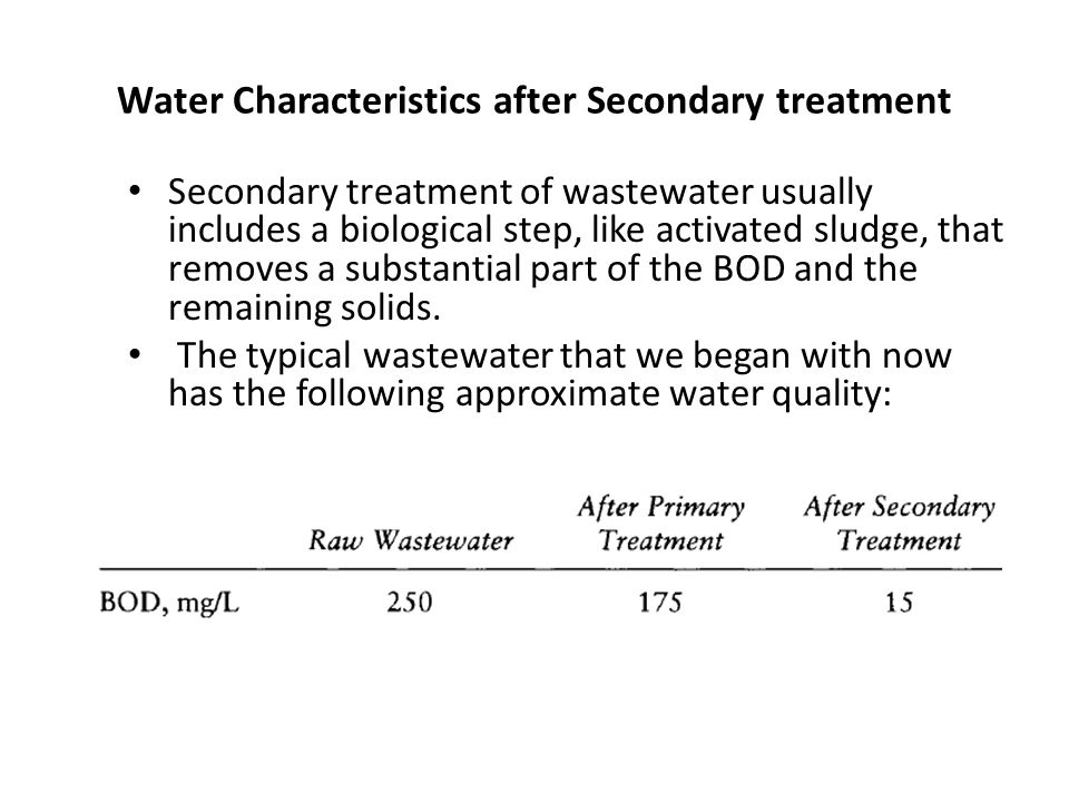 Water Characteristics after Secondary treatment