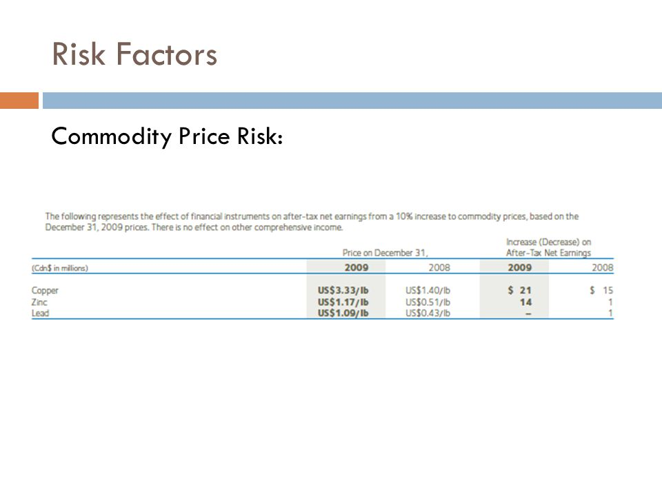 The contributing factors for price fluctuation
